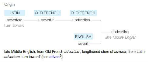 Etymology of the word Advertising